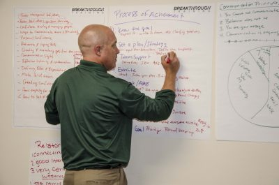 Communication Training with A1 RV Sales