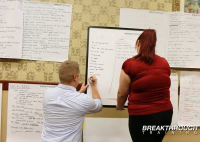 communication-style-leadership-training-breakthrough