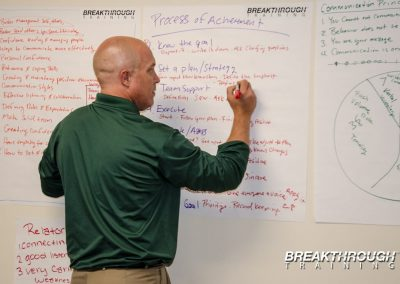 Breakthrough-Training-communication-skills-seminars