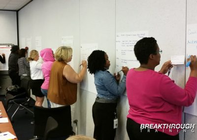 Goal-Setting-Seminar-Social-Security-Administration--DC-Breakthrough-Training