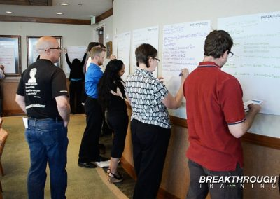 PACE-Leadership-Training-Goal-Poster-Writing-Breakthrough-Training