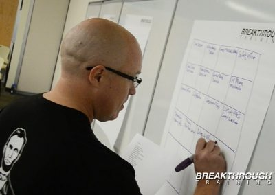 Strategic-Business-Planning-Breakthrough-Training-Jeff-Benjamin-Writing