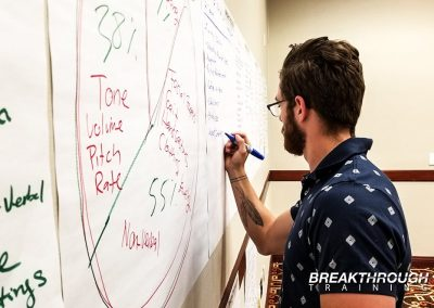 ERG-leadership-training-breakthrough-communication-poster