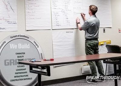 public-speaking-training-granite-construction-breakthrough-jeffrey-lighthall