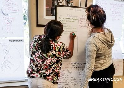 reno-sparks-indian-colony-team-building-training-breakthrough-poster-writing